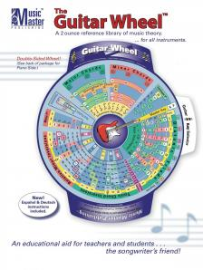 THE GUITAR WHEEL. AN EDUCATIONA AID FOR TEACHERS AND STUDENTS...