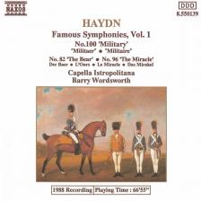 Haydn - FAMOUS SYMPHONIES, VOL.1 CD WORDSWORTH