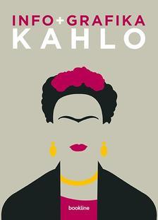 Sophie Collins - Infografika - Kahlo