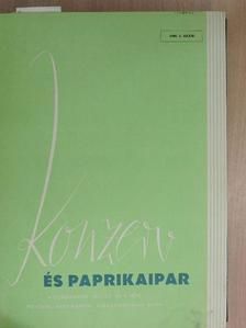 Berki Ferenc - Konzerv- és Paprikaipar 1966.(nem teljes évfolyam)/1967. január-december [antikvár]