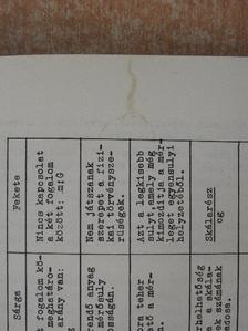 Eszenyi Lajosné - Szaktárgyi módszertani kézikönyv a kémiai technológia oktatásához I. [antikvár]