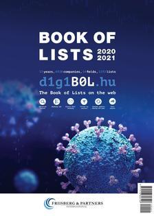 Book of Lists-Listák könyve 2020-2021