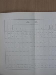 Ádám Antal - Geofizikai Közlemények 1964/4. [antikvár]