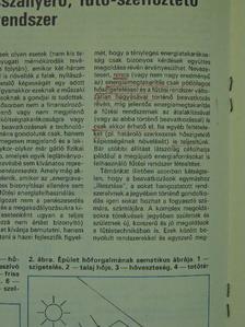 Czoch Árpád - Épületgépészeti Technika 1988/5. [antikvár]