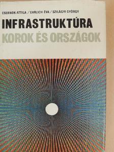 Csernok Attila - Infrastruktúra [antikvár]