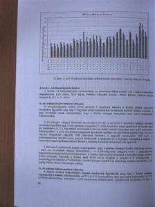 Kádár Imre - A nyírlugosi műtrágyázási tartamkísérlet 50 éve [antikvár]