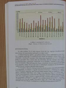 Béky Albert - Erdészeti kutatások 2007-2008 [antikvár]