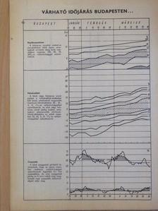 Boschán Péter - Természet Világa 1968. január [antikvár]