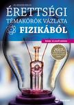 Dr. Molnár Miklós - Érettségi témakörök vázlata fizikából (közép- és emelt szinten) - A 2017-től érvényes érettségi követelményrendszer alapján